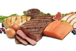 Bodybuilding 101: Article #2: Determining Caloric Intake
